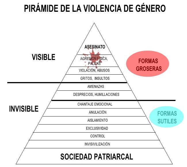 violencia-de-gnero-4-728
