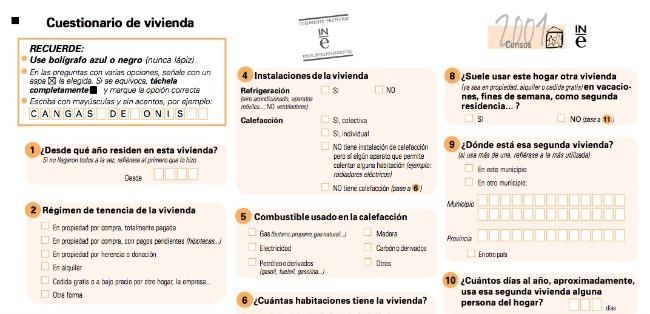 censos 2001