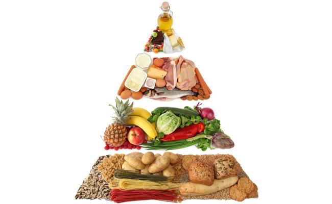 menu-semanal-equilibrado-piramide-alimenticia