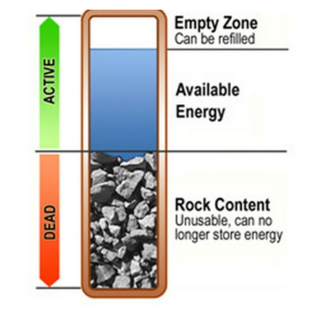 batería del móvil 2